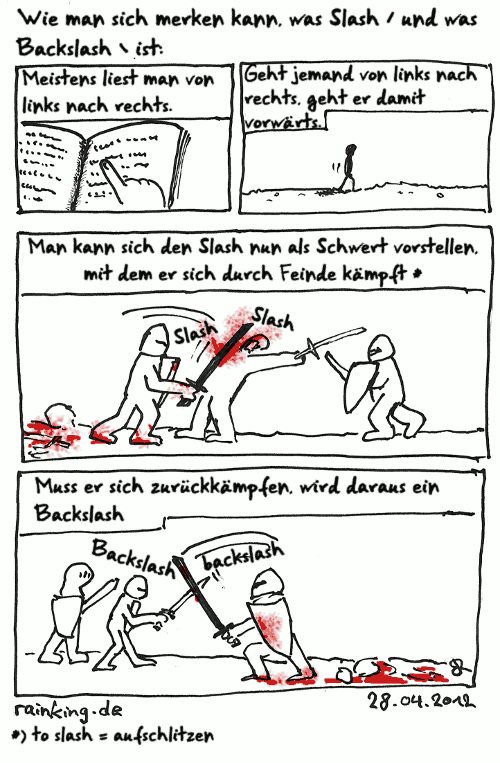comic slash backslash blut merken ritter